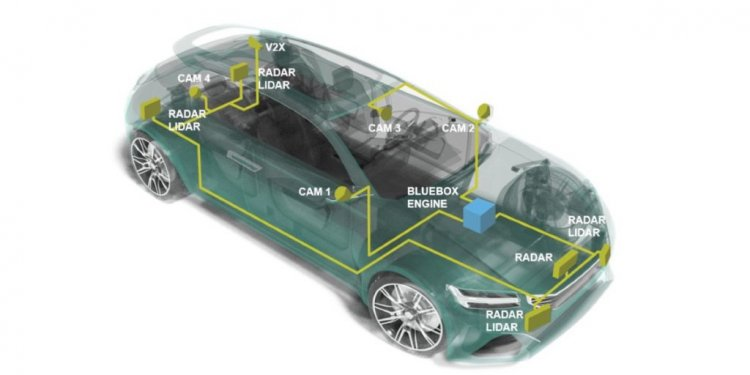 Autonomous Car Chips Beef up