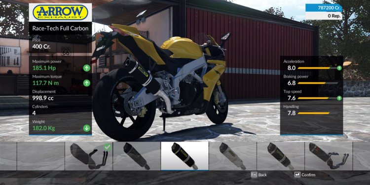 Ride PC Game 2015 Setup Free