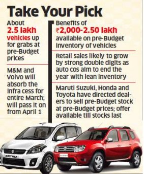 Buy your dream car now as auto firms refrain from passing on Budget cess